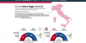 Elezioni politiche del 4 marzo. Tutte le 42 formazioni