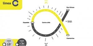 Bergamo: in arrivo la linea C
