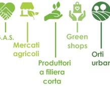 Green shops: una mappatura delle attività virtuose di Bergamo