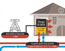 Territori ed efficienza energetica
