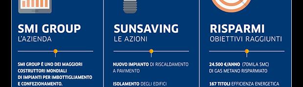 Suntrading e Sunsaving per SMI Group. Il vero guadagno passa dalla tutela delSuntrading e Sunsaving per SMI Group. Il vero guadagno passa dalla tutela dell'ambiente