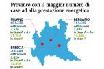 Infografica case green