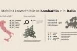 Milano infografica