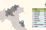 Mense scolastiche bergamasche terze in Italia per i menù sostenibili