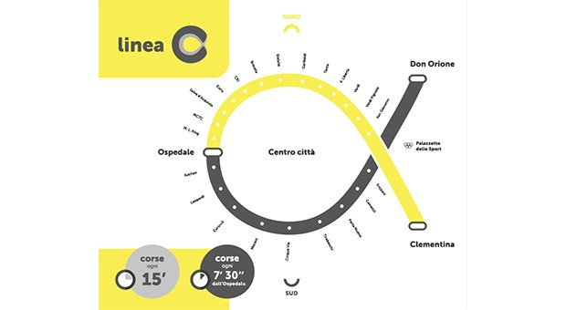 Con ATB la nuova linea C. La mobilità elettrica in autobus