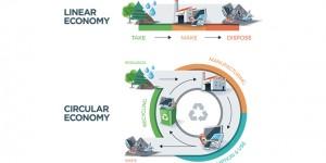 L'ambiente chiama, l'economia circolare risponde