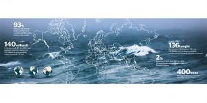 Sale la febbre dell'oceano