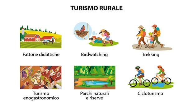Attività turismo rurale